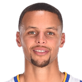 Steph-Curry Inspiring Basketball Players Who Got Their Start in the NCAA