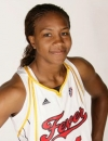 Booking Info for Tamika Catchings