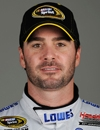 Booking Info for Jimmie Johnson