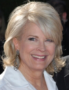 Booking Info for Candice Bergen