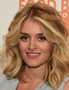 Booking Info for Daphne Oz